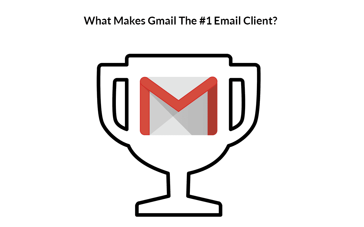 how to make gmail.ca mail